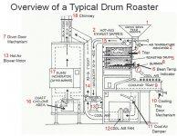 roaster-diagram.jpg